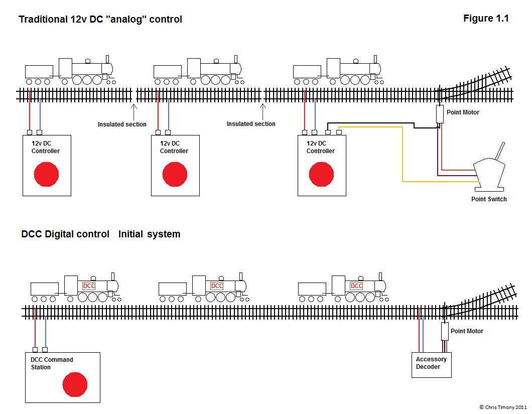 Model Railroad Signal Wiring Diagram | Wiring Liry on